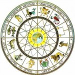 Horoscope hang-up: Earth rotation changes zodiac signs